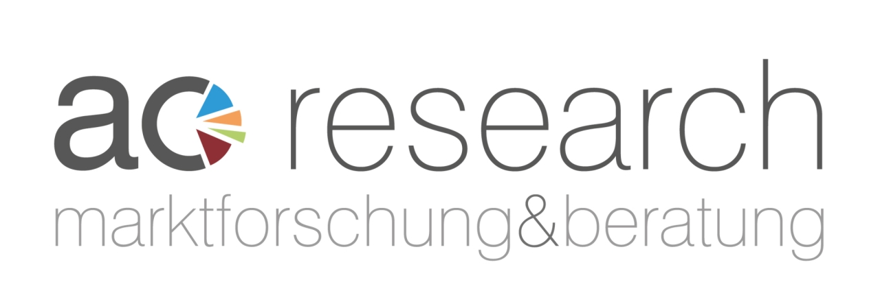 Logo Design für ac research in Aachen